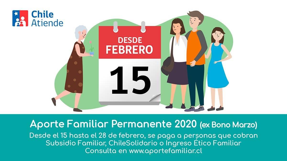Este 15 de febrero comienza el pago del Aporte Familiar Permanente al primer grupo de familias beneficiadas