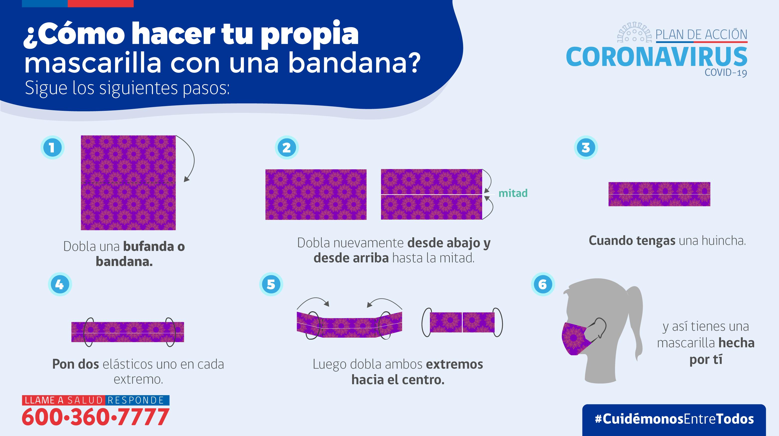 tutorial mascarilla con bandana