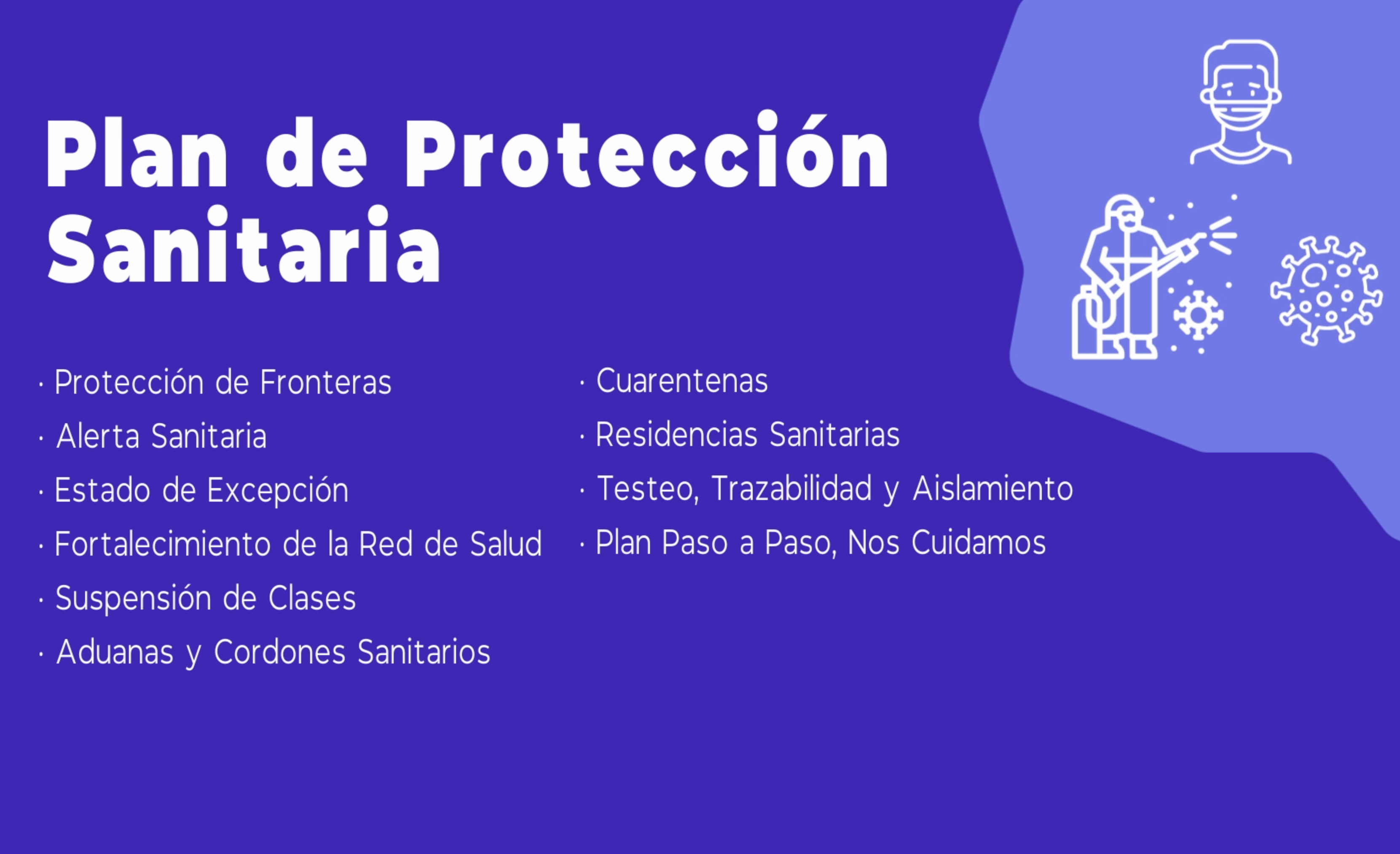 Plan de proteccion sanitaria